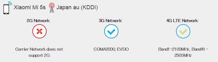 Xiaomi Mi 5S のBAND周波数 AU・DOCOMO・SOFTBANKに対応か?