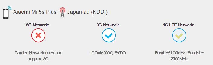 Xiaomi Mi 5S Plus BAND周波数 AU・DOCOMO・SOFTBANKに対応か?