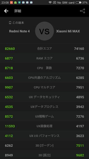 Xiaomi Redmi Note 4 レビュー Antutuスコア