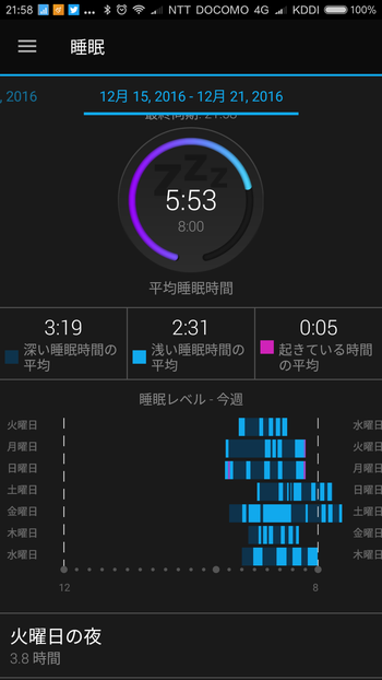 Garmin vivosmart HR+の睡眠の質測定