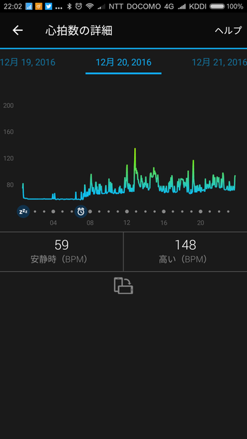 Garmin vivosmart HR+の心拍測定機能