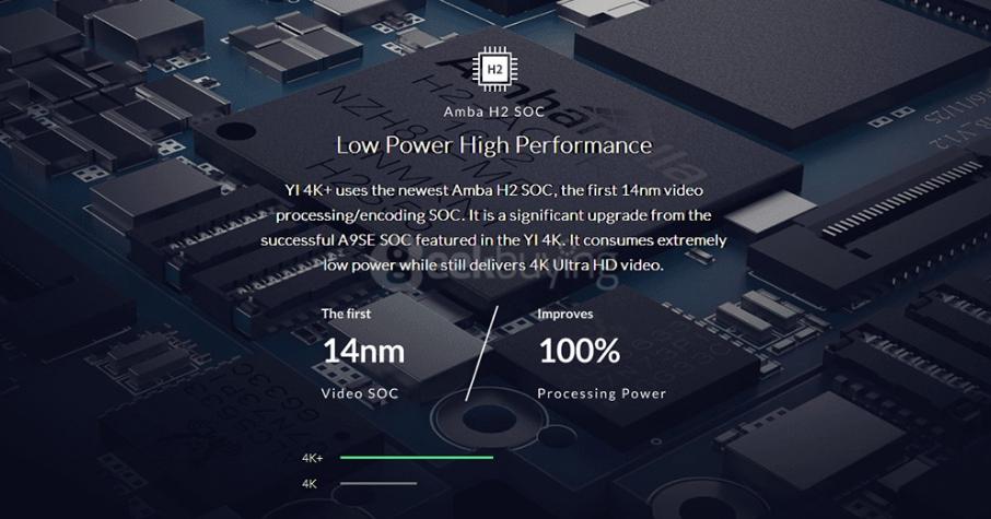 YI 4K+ Action Camera アクションカメラ