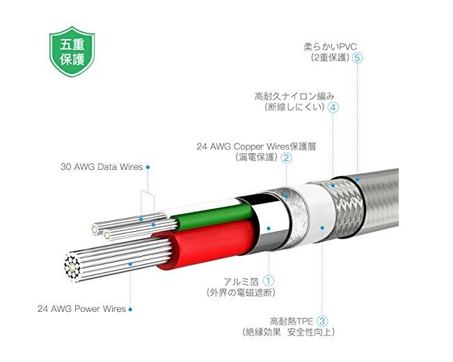 EnacFire ライトニングケーブルレビュー 高耐久五重保護