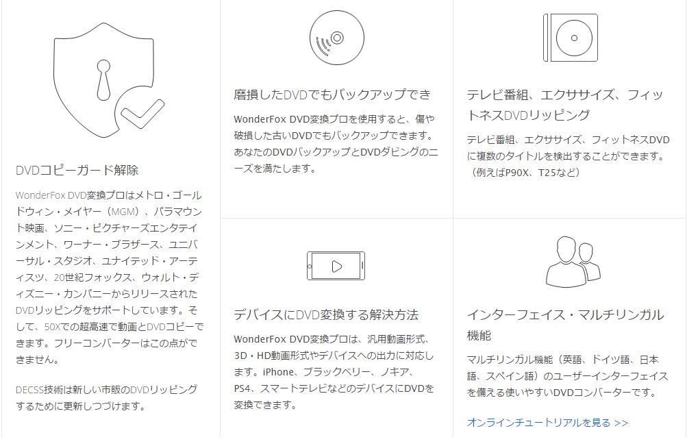 WonderFox DVD変換プロレビュー DVD動画変換ソフト