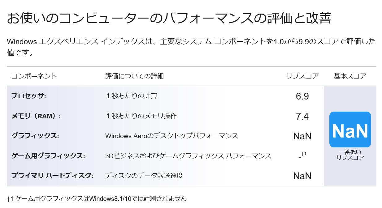 CHUWI Lapbook AirのCPU性能について