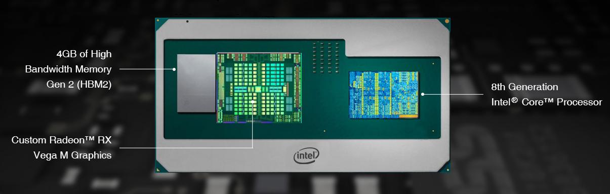 Intel Core i7-8709G/i5-8305G プロセッサと AMD Radeon RX Vega M グラフィックス(4GB HBM2)を1つのチップに統合