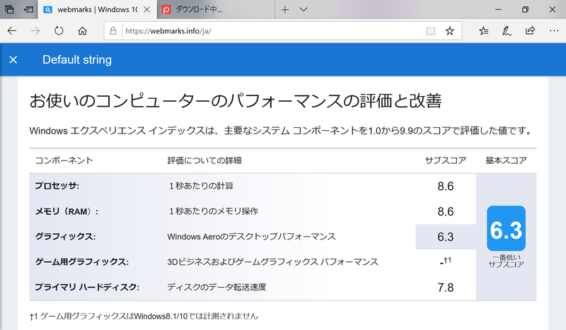 One Netbook One Mix 2Sのベンチマークについて