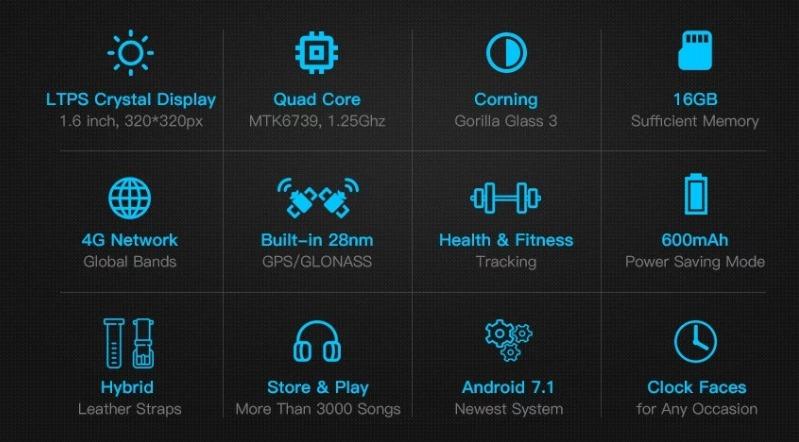 Zeblaze Thor 4 PRO 4G LTEスマートウォッチ