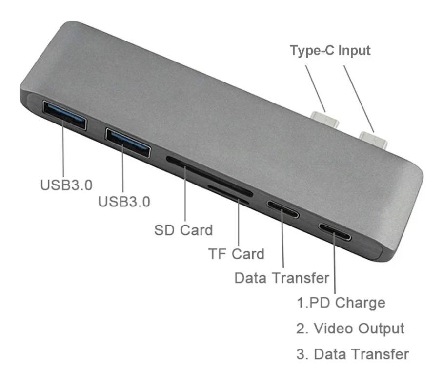 Dual Type-C USB3.0 HUB Combo 5Gbps