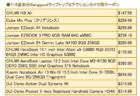 OnePlusのVoLTE有効化手順(OnePlus6・OnePlus6T・OnePlus7・OnePlus7PRO対応版)