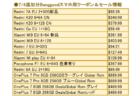 GearBestのクーポン&セール情報【2020年5月12日更新】