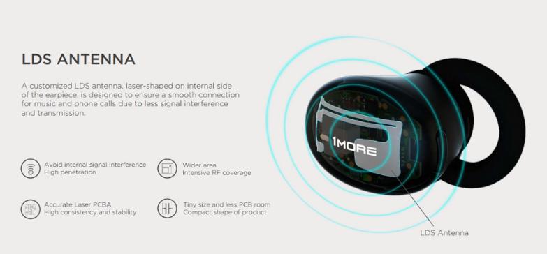 Xiaomi 1MORE Stylish True Wireless In-Ear Headphones E1026BT-I スペックレビュー
