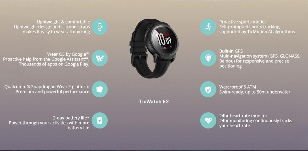 Ticwatch E2の仕様詳細
