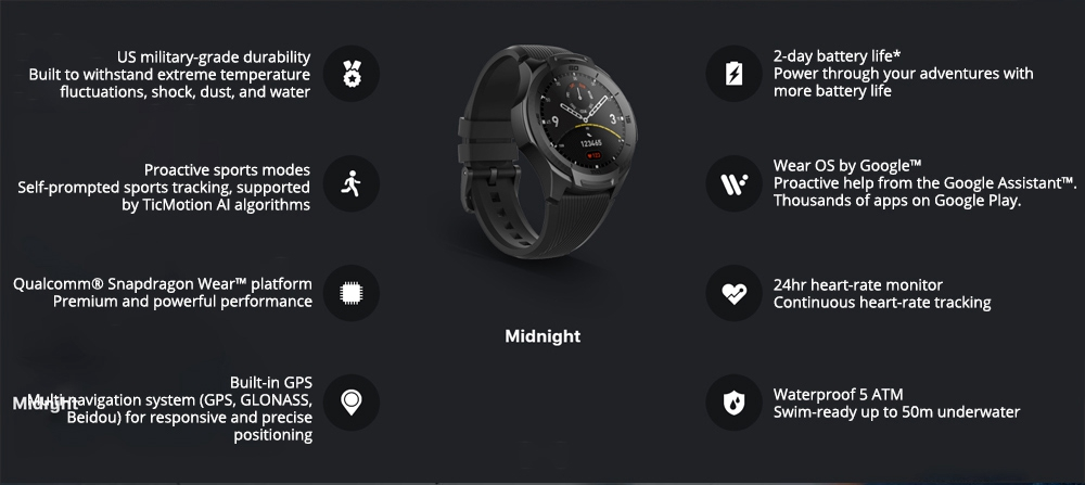 Ticwatch S2の仕様詳細