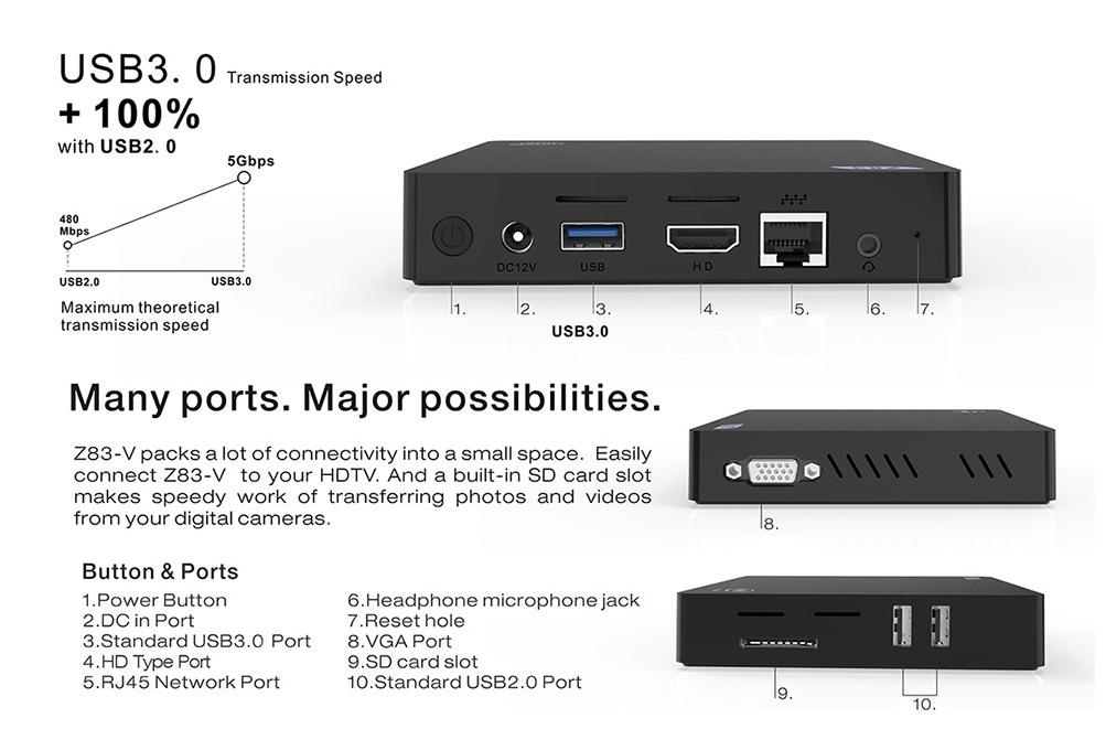 Z83V Windows 10 Intel Atom X5 Z8350 4K MINI PC