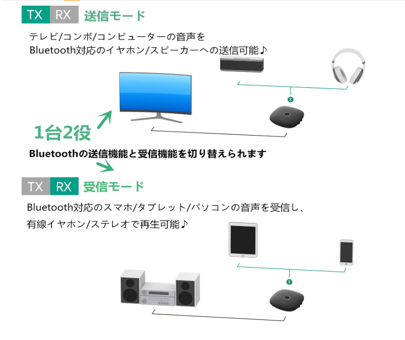 1台2役!AUKEY Bluetoothトランスミッター レシーバーレビュー