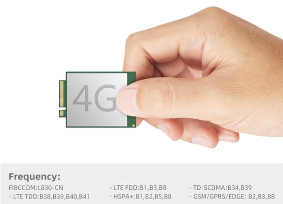 Magic-Ben MAG1 4G LTEバージョンについて