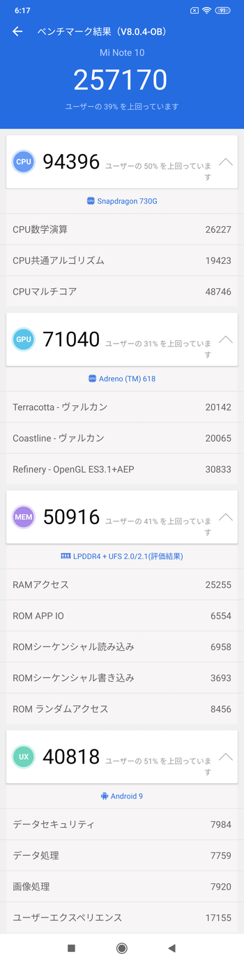 Xiaomi mi note 10のAntutuベンチマークスコア