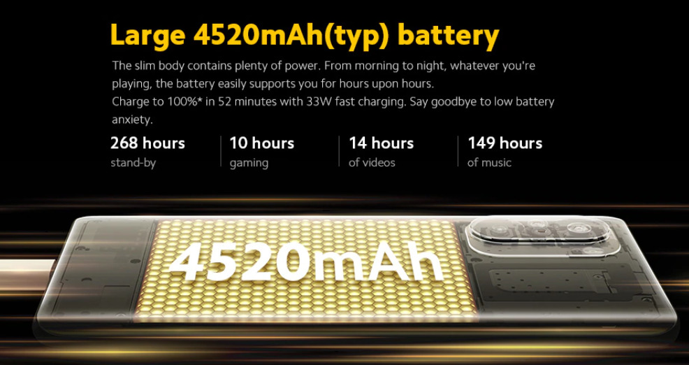 POCO F3の大容量4520mAhのバッテリーは10時間のゲーム利用が可能