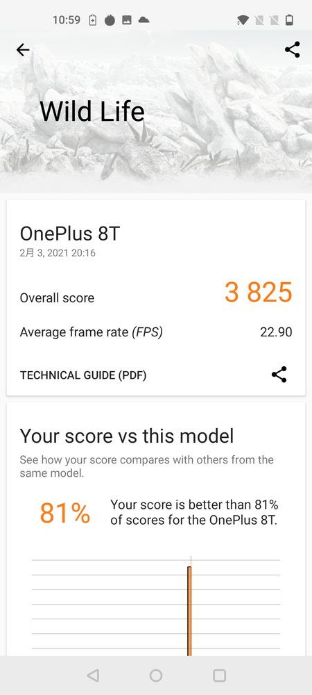 Oneplus 8Tのベンチマークスコア