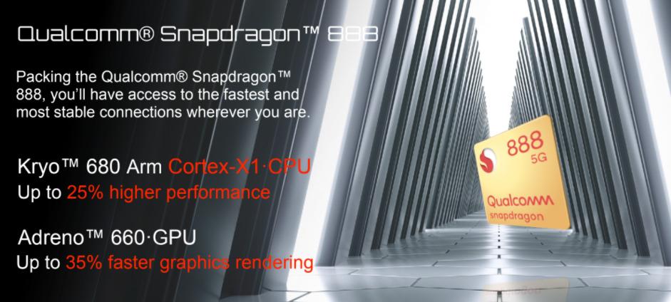 RedMagic 6は、Qualcomm Snapdragon 888搭載