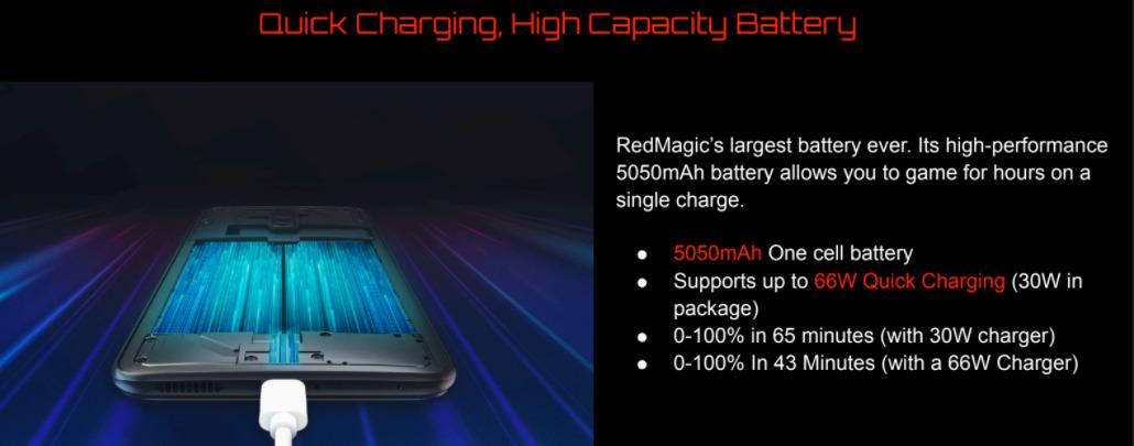 RedMagic 6は66Wの急速充電に対応、わずか43分でフルチャージ完了