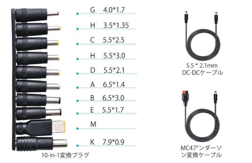 Choetechソーラー発電パネル DC変換コネクタの詳細