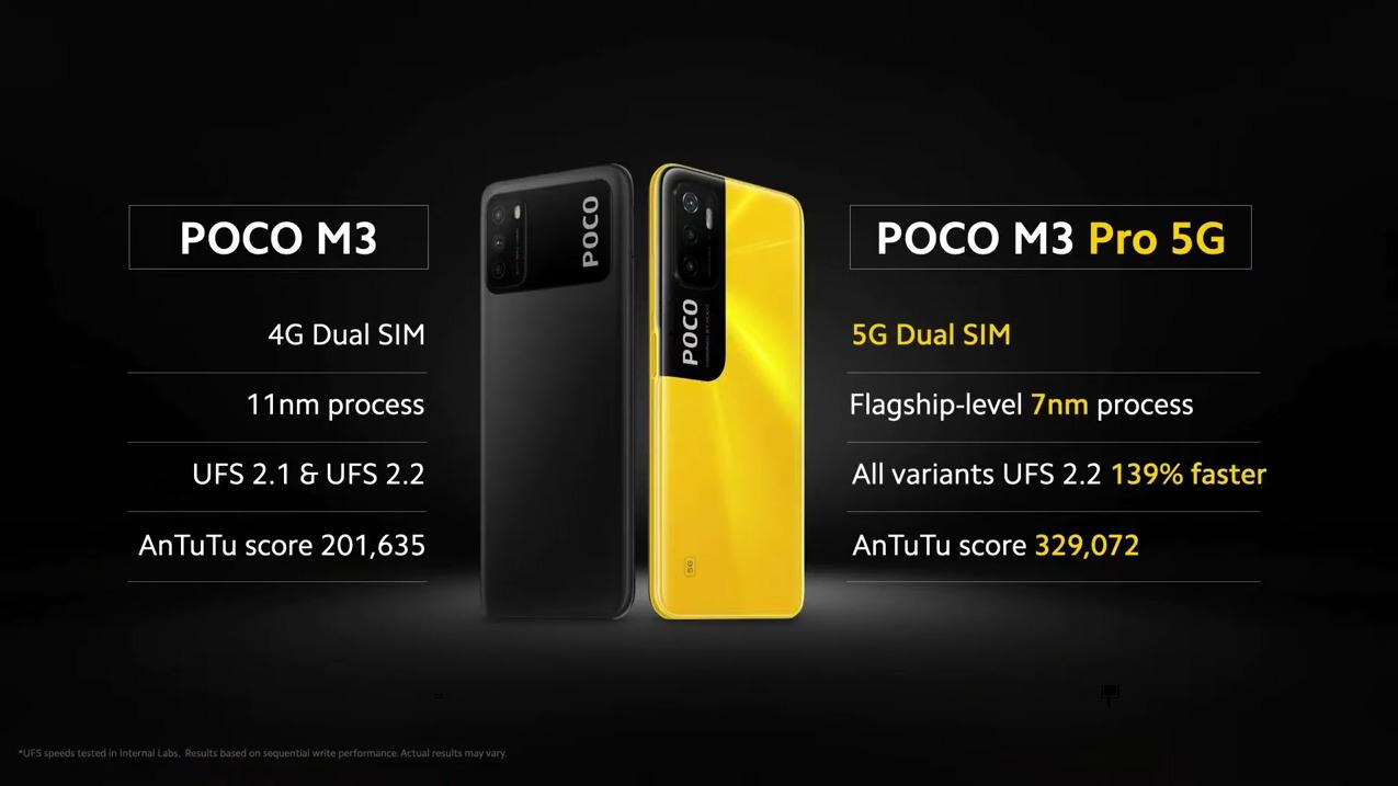 POCO M3 Pro vs POCO M3