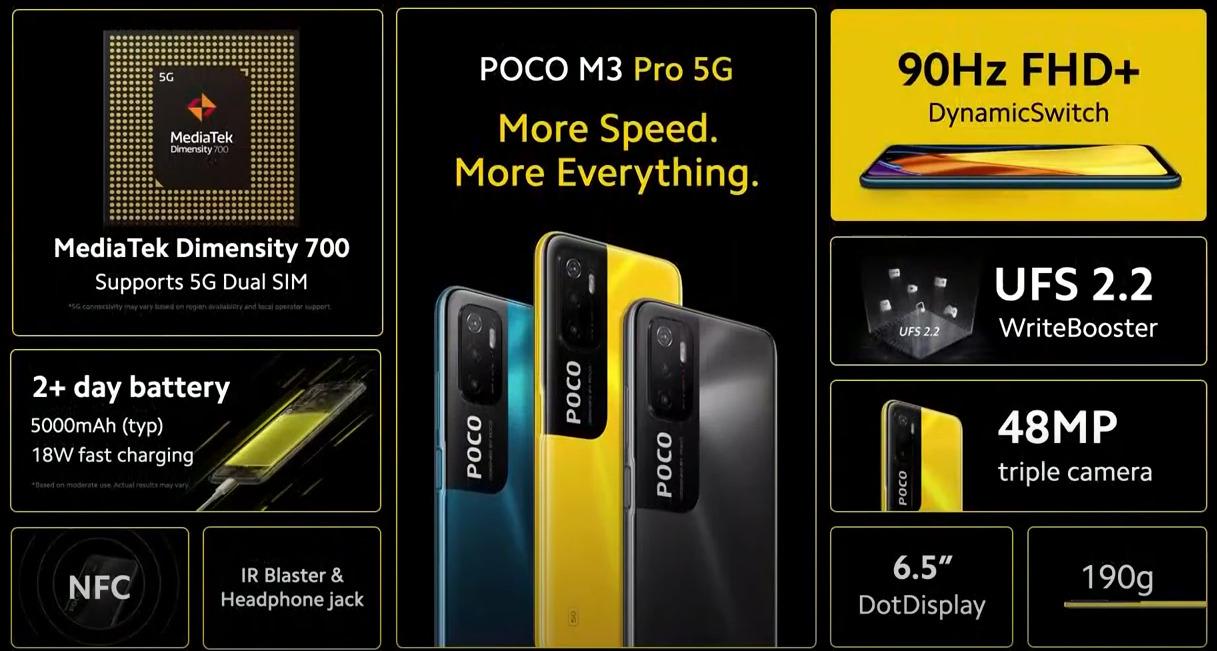 POCO M3 Pro 5Gの特徴