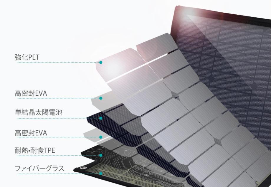 Choetechソーラー発電パネルは耐久性に優れた単結晶シリコンソーラーパネル採用