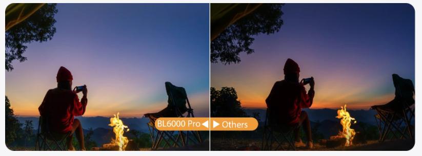 Blackview BL6000 Pro ナイトモード比較