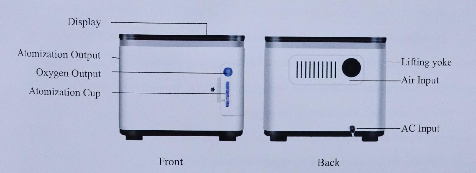 Homa酸素濃縮器レビュー